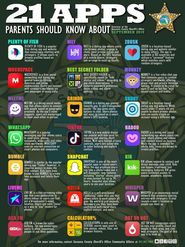21+apps+parents+should+know+about